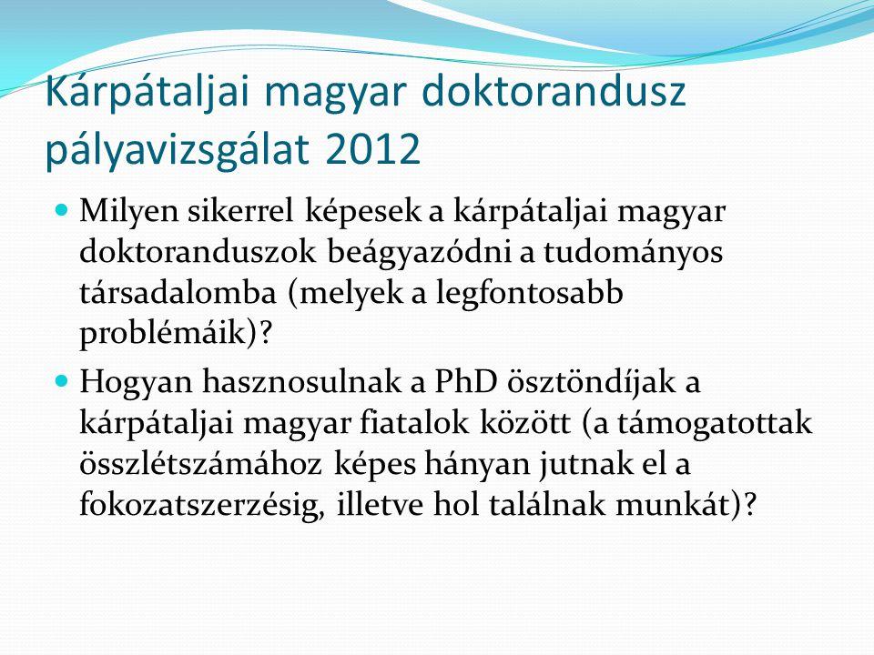 Kárpátaljai magyar doktorandusz pályavizsgálat 2012 Milyen sikerrel képesek a kárpátaljai magyar doktoranduszok beágyazódni a tudományos társadalomba