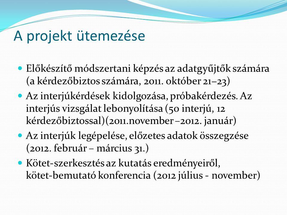 A projekt ütemezése Előkészítő módszertani képzés az adatgyűjtők számára (a kérdezőbiztos számára, 2011.