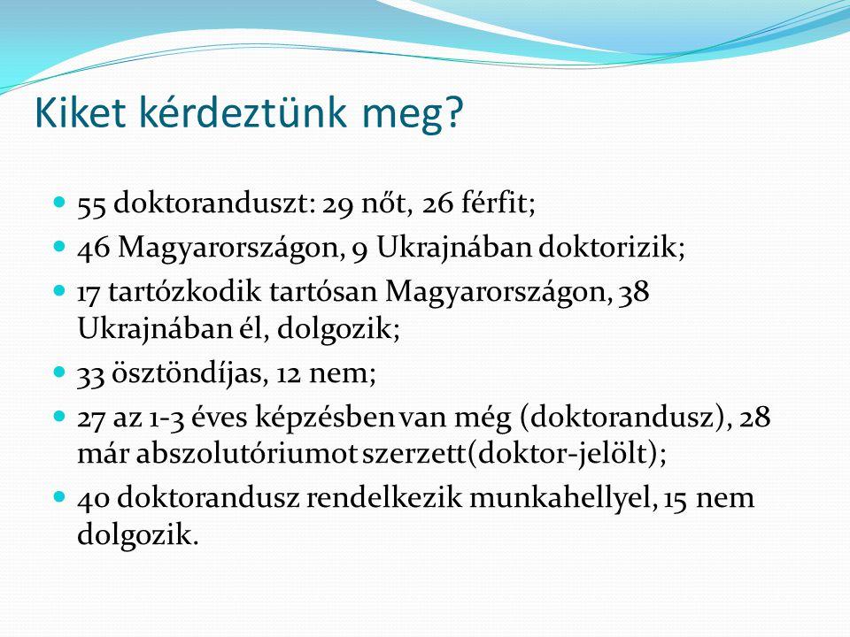 Kiket kérdeztünk meg? 55 doktoranduszt: 29 nőt, 26 férfit; 46 Magyarországon, 9 Ukrajnában doktorizik; 17 tartózkodik tartósan Magyarországon, 38 Ukra