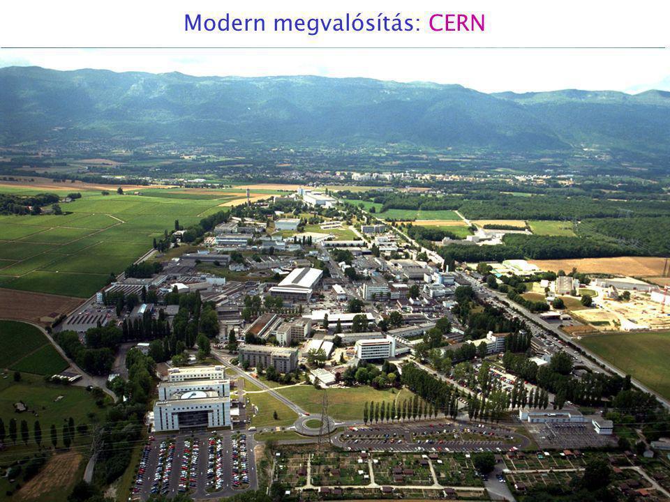 Modern megvalósítás: CERN
