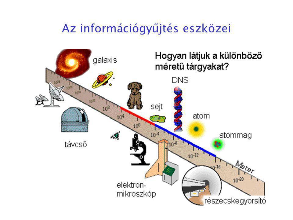 Az információgyűjtés eszközei