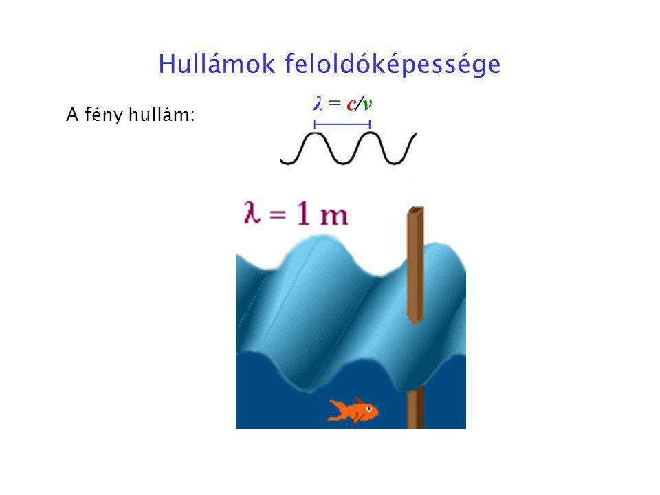 Hullámok feloldóképessége A fény hullám: λ = c/ν