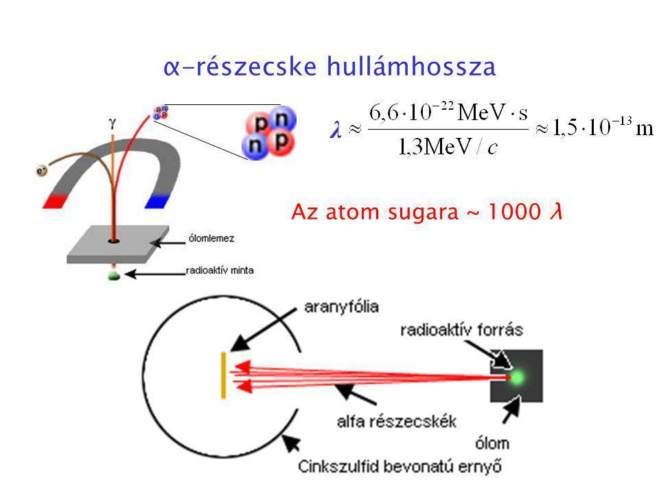α-részecske hullámhossza λ Az atom sugara ~ 1000 λ