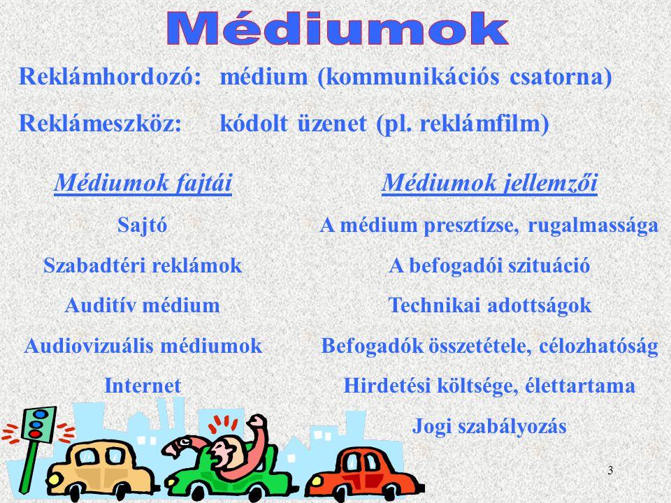 3 Reklámhordozó:médium (kommunikációs csatorna) Reklámeszköz:kódolt üzenet (pl. reklámfilm) Médiumok fajtái Sajtó Szabadtéri reklámok Auditív médium A