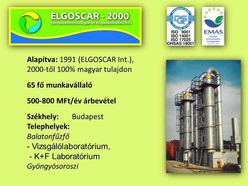 Alapítva: 1991 (ELGOSCAR Int.), 2000-től 100% magyar tulajdon 65 fő munkavállaló 500-800 MFt/év árbevétel Székhely: Budapest Telephelyek: Balatonfűzfő - Vizsgálólaboratórium, - K+F Laboratórium Gyöngyösoroszi