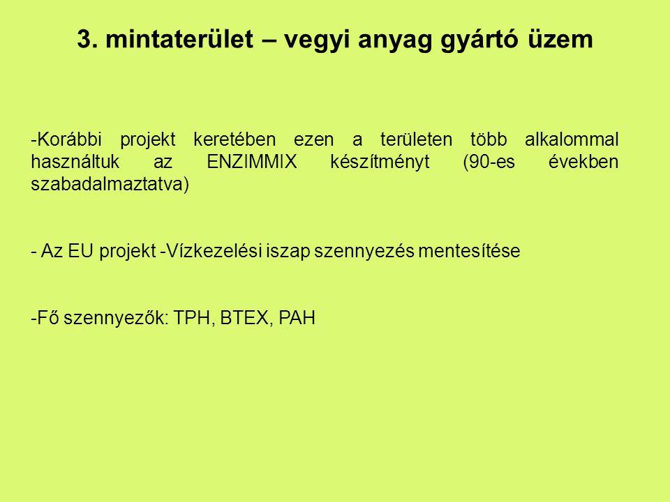 3. mintaterület – vegyi anyag gyártó üzem -Korábbi projekt keretében ezen a területen több alkalommal használtuk az ENZIMMIX készítményt (90-es évekbe