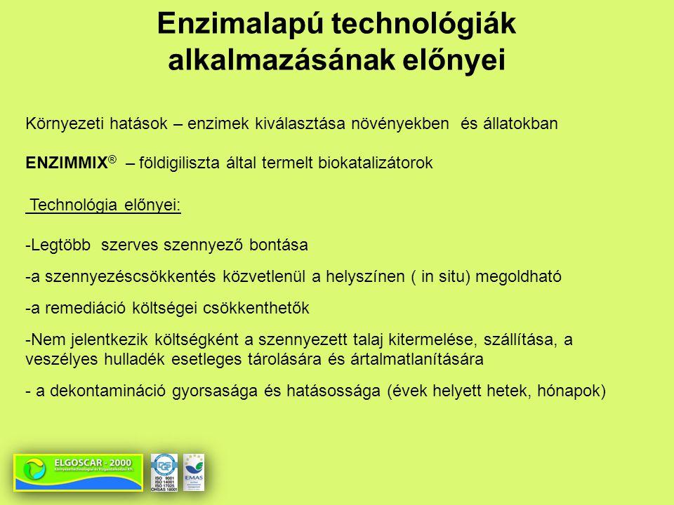 Enzimalapú technológiák alkalmazásának előnyei Környezeti hatások – enzimek kiválasztása növényekben és állatokban ENZIMMIX ® – földigiliszta által termelt biokatalizátorok Technológia előnyei: -Legtöbb szerves szennyező bontása -a szennyezéscsökkentés közvetlenül a helyszínen ( in situ) megoldható -a remediáció költségei csökkenthetők -Nem jelentkezik költségként a szennyezett talaj kitermelése, szállítása, a veszélyes hulladék esetleges tárolására és ártalmatlanítására - a dekontamináció gyorsasága és hatásossága (évek helyett hetek, hónapok)