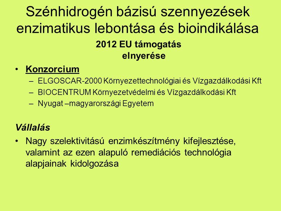 Szénhidrogén bázisú szennyezések enzimatikus lebontása és bioindikálása 2012 EU támogatás elnyerése Konzorcium –ELGOSCAR-2000 Környezettechnológiai és Vízgazdálkodási Kft –BIOCENTRUM Környezetvédelmi és Vízgazdálkodási Kft –Nyugat –magyarországi Egyetem Vállalás Nagy szelektivitású enzimkészítmény kifejlesztése, valamint az ezen alapuló remediációs technológia alapjainak kidolgozása