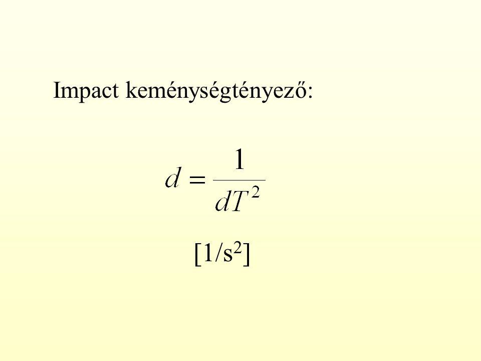 Impact keménységtényező: [1/s2][1/s2]