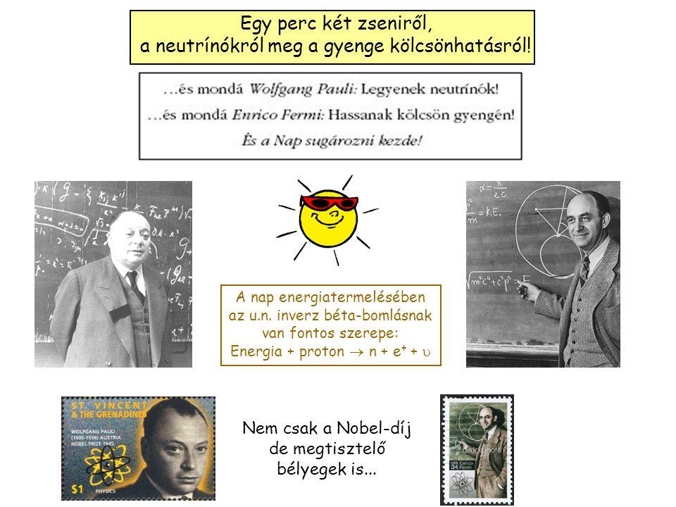 A gyenge kölcsönhatás és közvetítői 3 Nobel-díj Példa: neutron (  ) bomlása: W-W- NeutronProton A gyenge kölcsönhatás közvetítő részecskéi a W +,W -