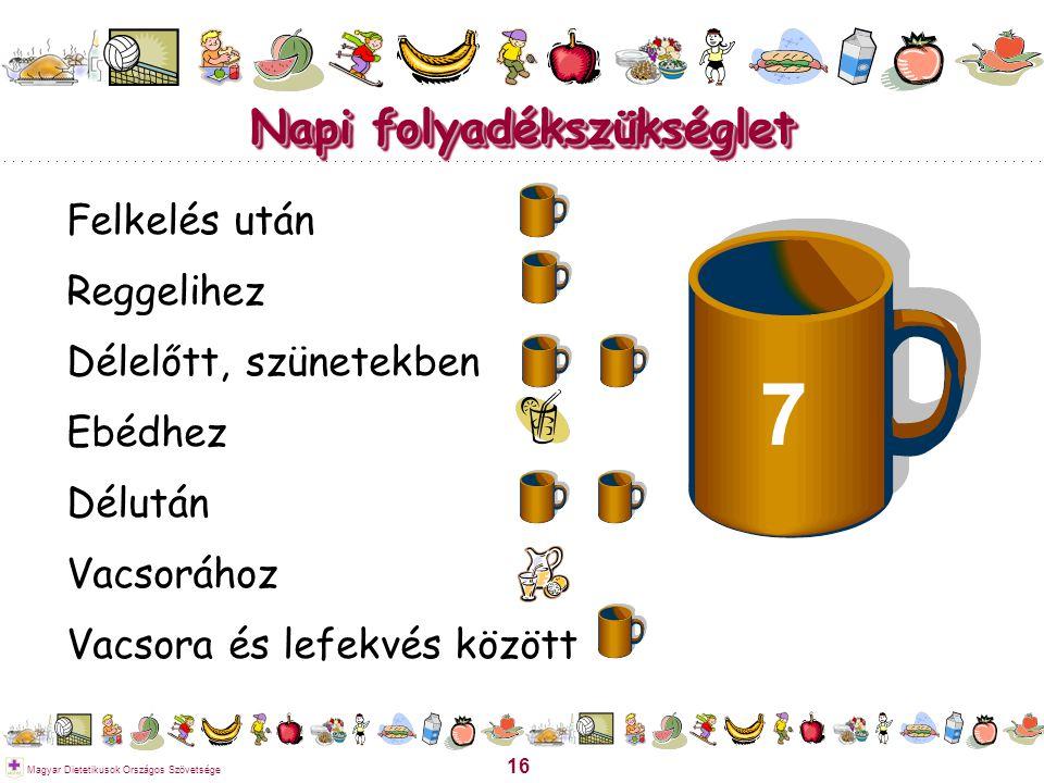 16 Magyar Dietetikusok Országos Szövetsége Napi folyadékszükséglet Felkelés után Reggelihez Délelőtt, szünetekben Ebédhez Délután Vacsorához Vacsora é