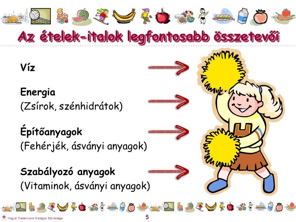 5 Magyar Dietetikusok Országos Szövetsége Az ételek-italok legfontosabb összetevői Víz Energia (Zsírok, szénhidrátok) Építőanyagok (Fehérjék, ásványi