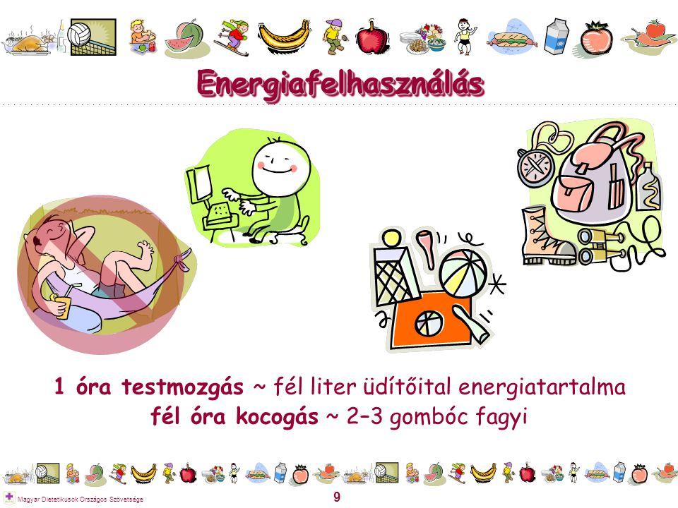 9 Magyar Dietetikusok Országos Szövetsége EnergiafelhasználásEnergiafelhasználás 1 óra testmozgás ~ fél liter üdítőital energiatartalma fél óra kocogá