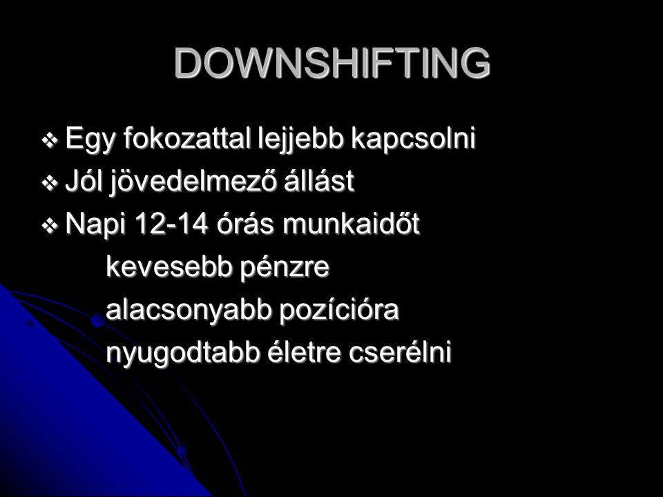 DOWNSHIFTING  Egy fokozattal lejjebb kapcsolni  Jól jövedelmező állást  Napi 12-14 órás munkaidőt kevesebb pénzre kevesebb pénzre alacsonyabb pozíc