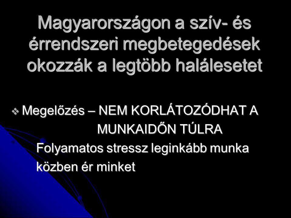 Magyarországon a szív- és érrendszeri megbetegedések okozzák a legtöbb halálesetet  Megelőzés – NEM KORLÁTOZÓDHAT A MUNKAIDŐN TÚLRA MUNKAIDŐN TÚLRA Folyamatos stressz leginkább munka Folyamatos stressz leginkább munka közben ér minket közben ér minket