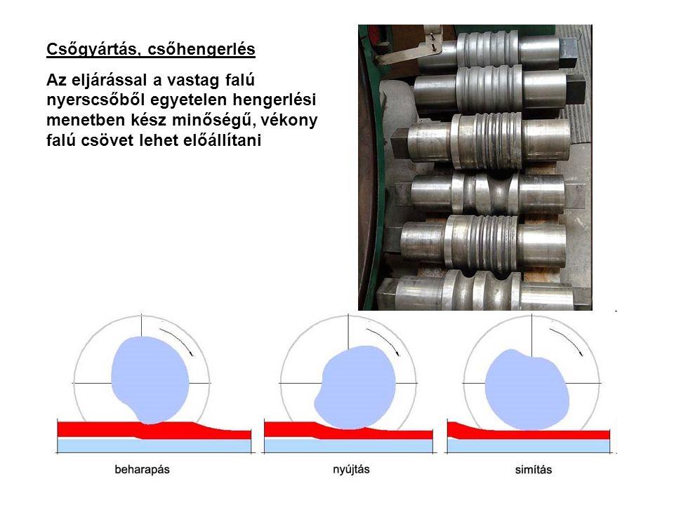 Az eljárással a vastag falú nyerscsőből egyetelen hengerlési menetben kész minőségű, vékony falú csövet lehet előállítani