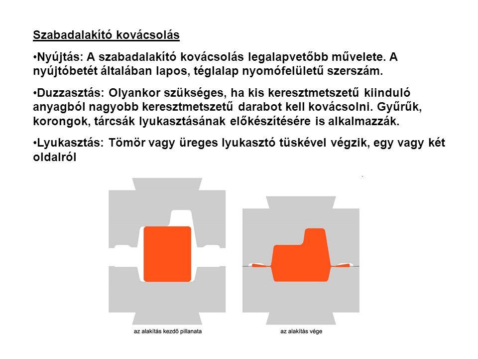 Nyújtás: A szabadalakító kovácsolás legalapvetőbb művelete. A nyújtóbetét általában lapos, téglalap nyomófelületű szerszám. Duzzasztás: Olyankor szüks