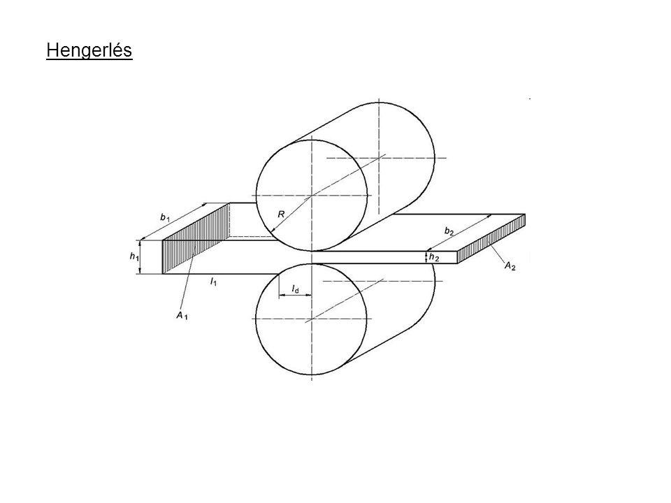 Rúd- és idomacélok hengerlése A rúd- és idomacélokat üregezett hengerekkel állítják elő.