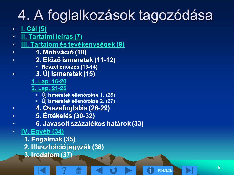 FOGALOM 5 4. A foglalkozások tagozódása I. Cél (5) II. Tartalmi leírás (7) III. Tartalom és tevékenységek (9) 1. Motiváció (10) 2. Előző ismeretek (11