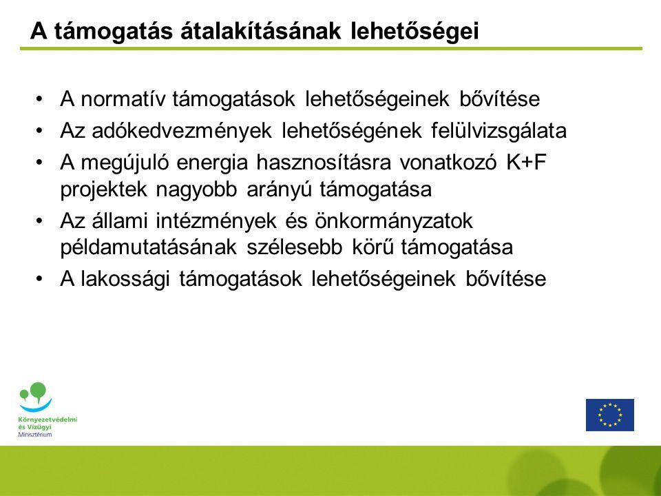 A támogatás átalakításának lehetőségei A normatív támogatások lehetőségeinek bővítése Az adókedvezmények lehetőségének felülvizsgálata A megújuló energia hasznosításra vonatkozó K+F projektek nagyobb arányú támogatása Az állami intézmények és önkormányzatok példamutatásának szélesebb körű támogatása A lakossági támogatások lehetőségeinek bővítése