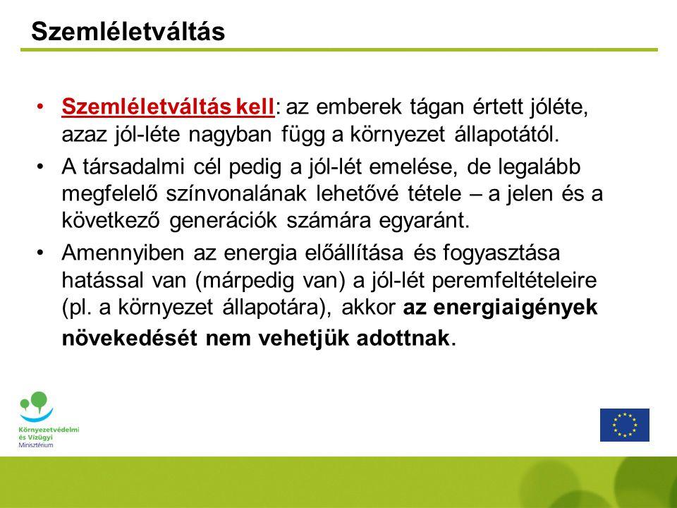 A jelenlegi támogatási lehetőségek Környezetvédelmi és Energia Operatív Program (KEOP) [62,8 Mrd Ft]; Energiatakarékossági Hitel Alap (EHA) [4,5 Mrd Ft]; Zöld Beruházási Rendszer (ZBR) [kb.