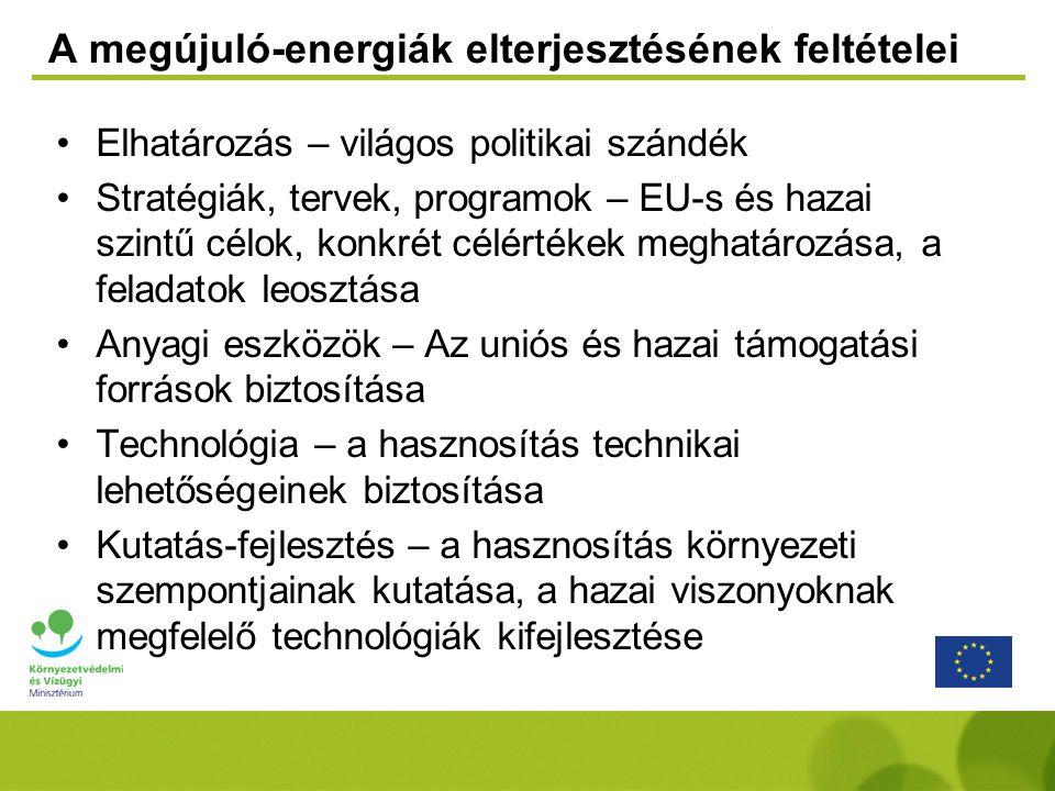 A megújuló-energiák elterjesztésének feltételei Elhatározás – világos politikai szándék Stratégiák, tervek, programok – EU-s és hazai szintű célok, konkrét célértékek meghatározása, a feladatok leosztása Anyagi eszközök – Az uniós és hazai támogatási források biztosítása Technológia – a hasznosítás technikai lehetőségeinek biztosítása Kutatás-fejlesztés – a hasznosítás környezeti szempontjainak kutatása, a hazai viszonyoknak megfelelő technológiák kifejlesztése