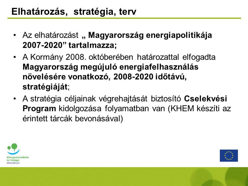 Az energia ellátás biztonságának növelése hazai forrásokból Az energia költségekre fordított pénz nagyobb része marad itthon A hazai munkaerő foglalkoztatottságának növelése A vidékfejlesztési lehetőségek szélesebb kihasználása, a vidék lakosságmegtartó erejének növelése A K+F tevékenység fejlesztése A megújuló energiákat hasznosító berendezések hazai gyártó kapacitásának növekedése A megújulók lehetőségei a gazdaság fejlesztésben