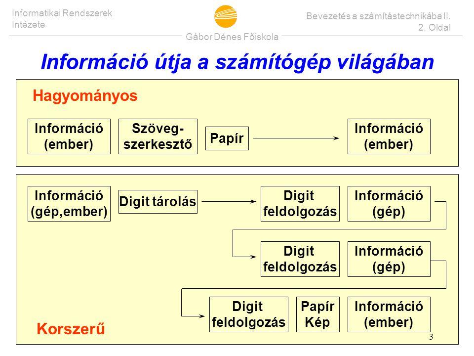 Gábor Dénes Főiskola Informatikai Rendszerek Intézete Bevezetés a számítástechnikába II.