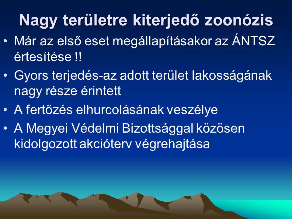 Nagy területre kiterjedő zoonózis Már az első eset megállapításakor az ÁNTSZ értesítése !.