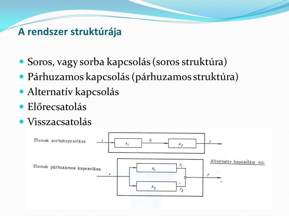 Soros, vagy sorba kapcsolás (soros struktúra) Párhuzamos kapcsolás (párhuzamos struktúra) Alternatív kapcsolás Előrecsatolás Visszacsatolás A rendszer