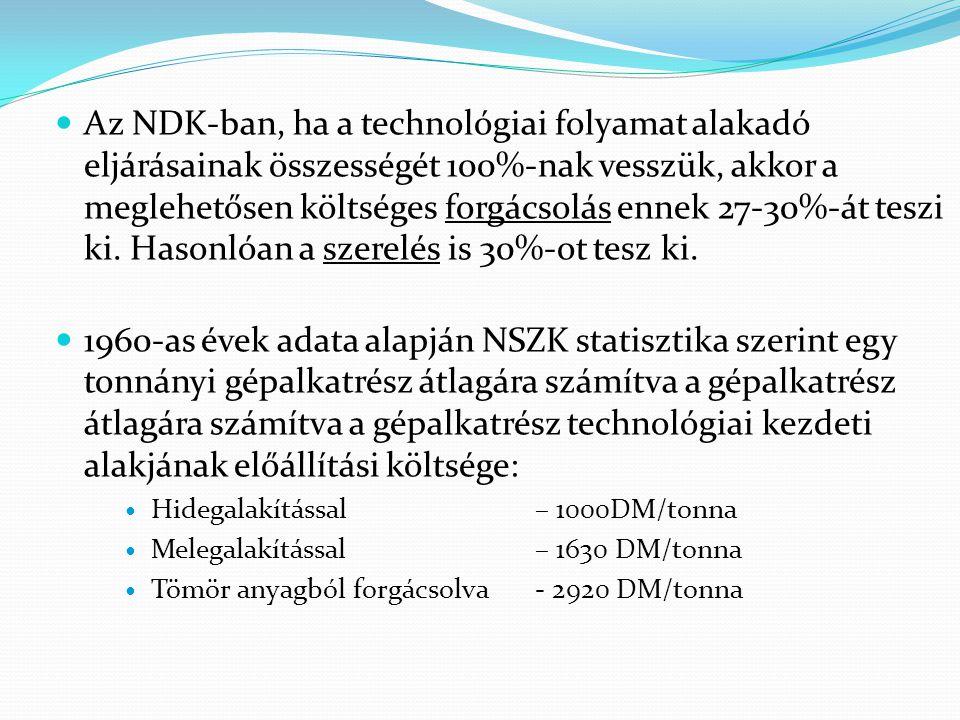 Az NDK-ban, ha a technológiai folyamat alakadó eljárásainak összességét 100%-nak vesszük, akkor a meglehetősen költséges forgácsolás ennek 27-30%-át t