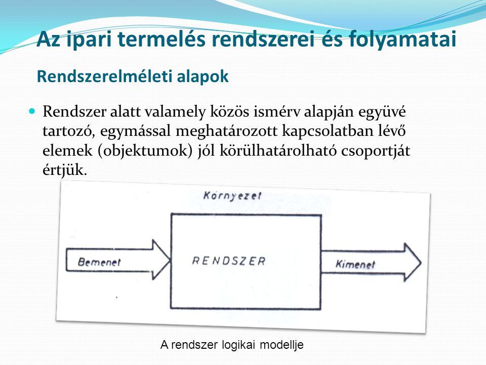 Rendszer alatt valamely közös ismérv alapján együvé tartozó, egymással meghatározott kapcsolatban lévő elemek (objektumok) jól körülhatárolható csopor