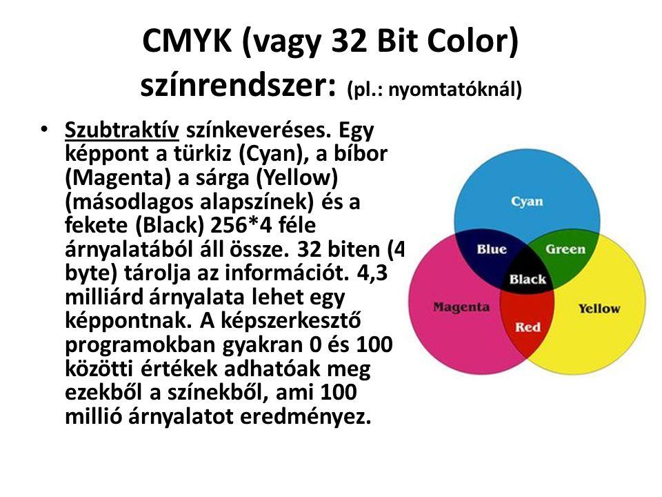 CMYK (vagy 32 Bit Color) színrendszer: (pl.: nyomtatóknál) Szubtraktív színkeveréses.