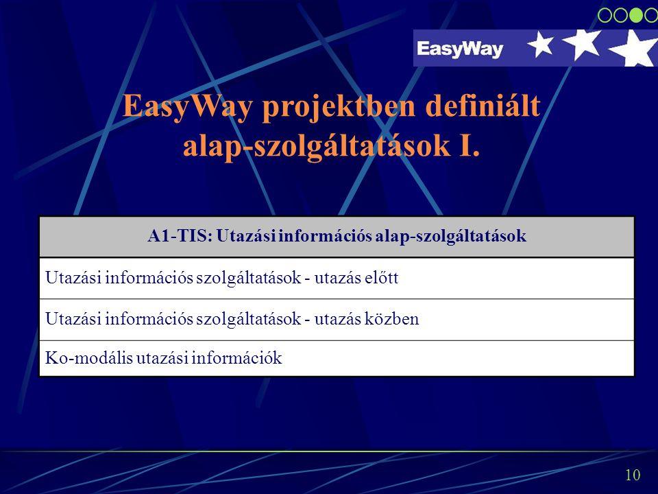 10 A1-TIS: Utazási információs alap-szolgáltatások Utazási információs szolgáltatások - utazás előtt Utazási információs szolgáltatások - utazás közben Ko-modális utazási információk EasyWay projektben definiált alap-szolgáltatások I.