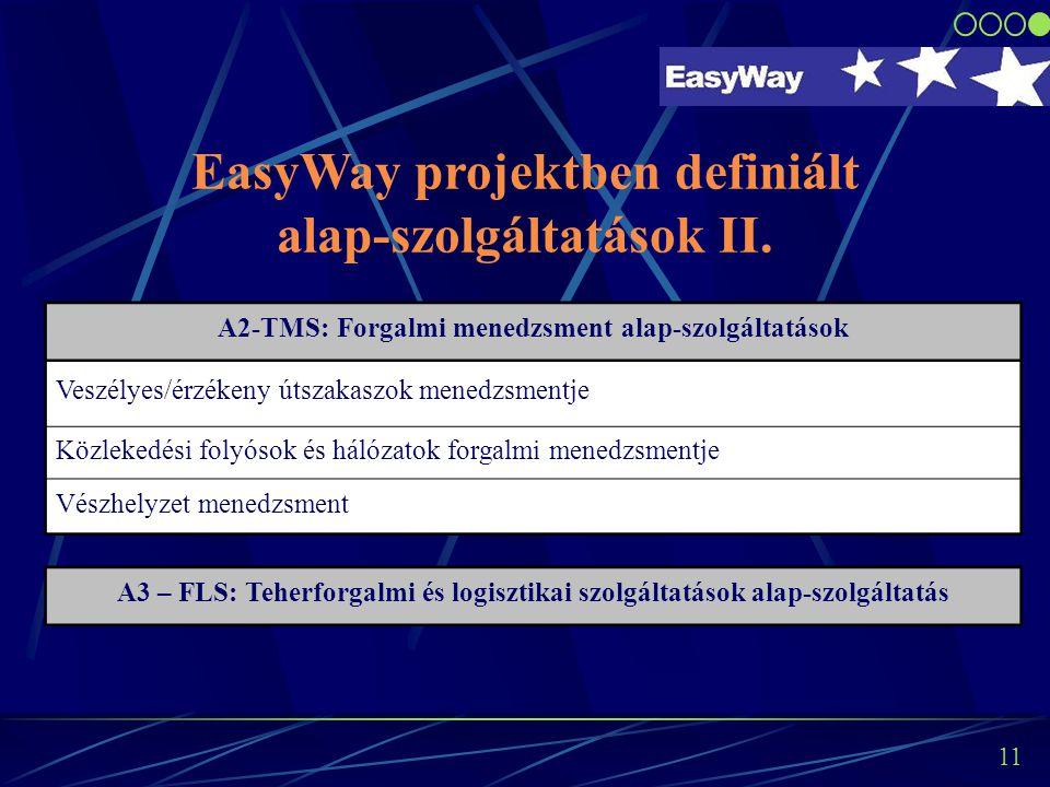 11 A2-TMS: Forgalmi menedzsment alap-szolgáltatások Veszélyes/érzékeny útszakaszok menedzsmentje Közlekedési folyósok és hálózatok forgalmi menedzsmentje Vészhelyzet menedzsment EasyWay projektben definiált alap-szolgáltatások II.