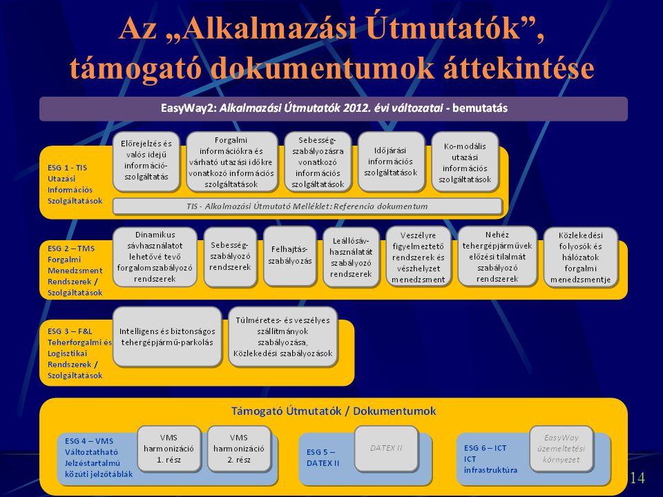 """14 Az """"Alkalmazási Útmutatók"""", támogató dokumentumok áttekintése"""