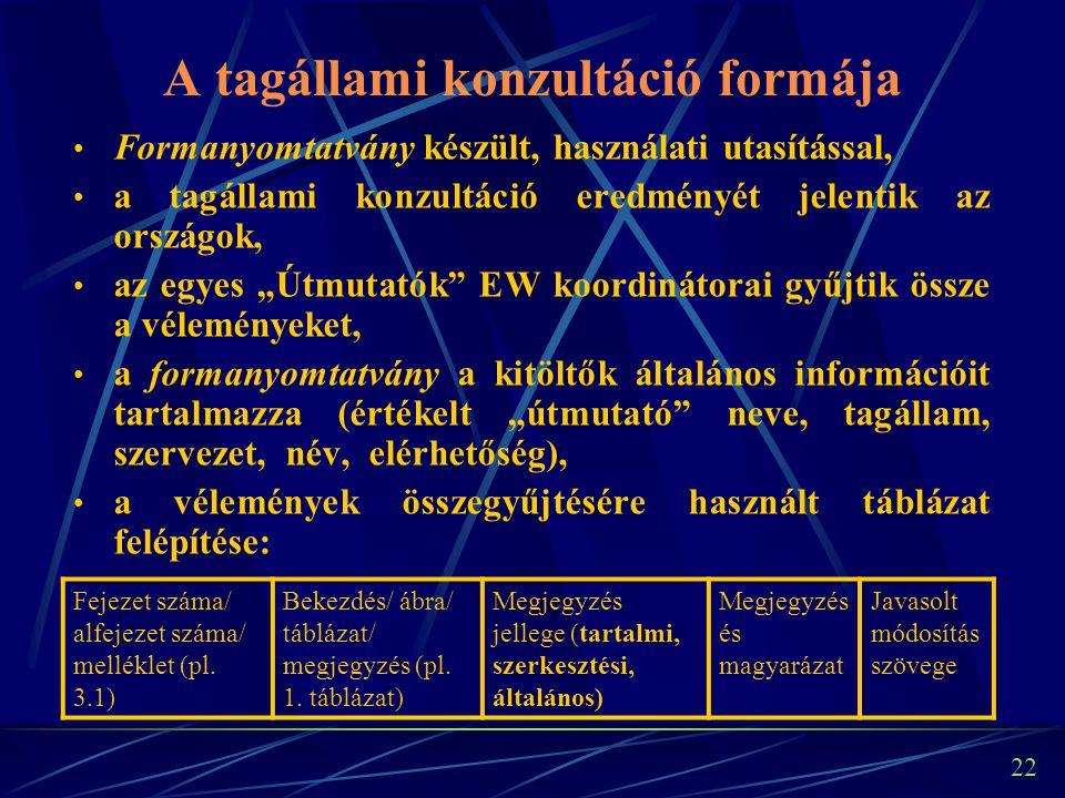 """22 A tagállami konzultáció formája Formanyomtatvány készült, használati utasítással, a tagállami konzultáció eredményét jelentik az országok, az egyes """"Útmutatók EW koordinátorai gyűjtik össze a véleményeket, a formanyomtatvány a kitöltők általános információit tartalmazza (értékelt """"útmutató neve, tagállam, szervezet, név, elérhetőség), a vélemények összegyűjtésére használt táblázat felépítése: Fejezet száma/ alfejezet száma/ melléklet (pl."""