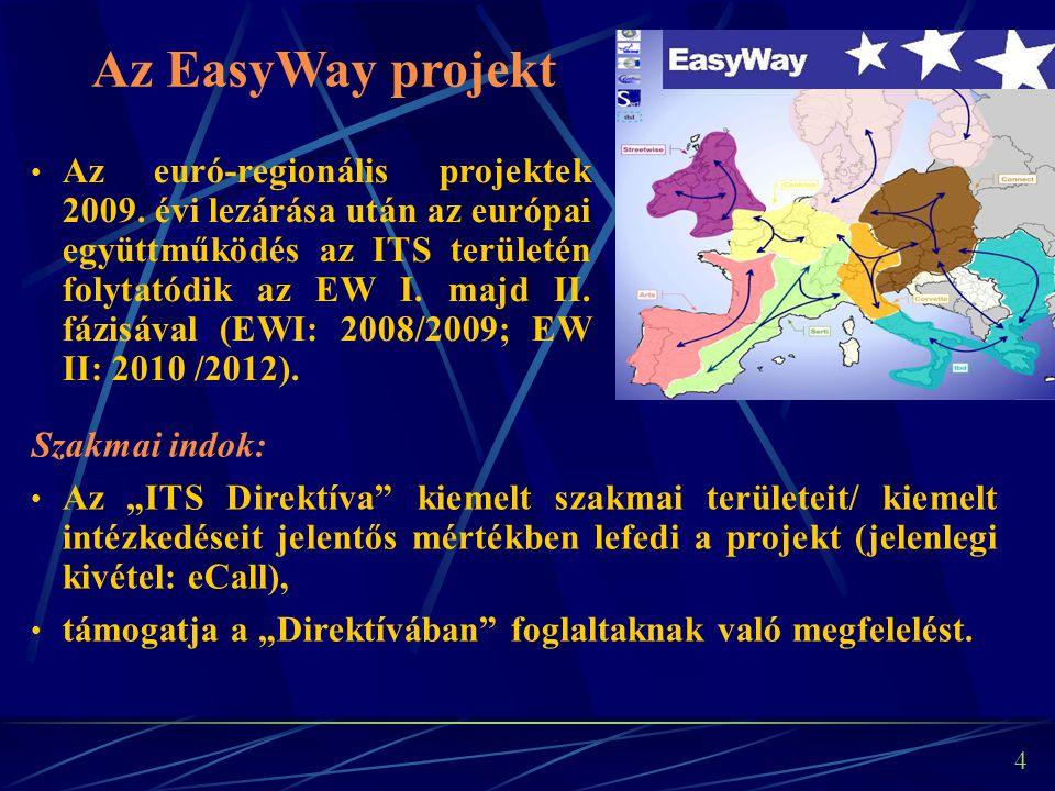 4 Az EasyWay projekt Az euró-regionális projektek 2009. évi lezárása után az európai együttműködés az ITS területén folytatódik az EW I. majd II. fázi
