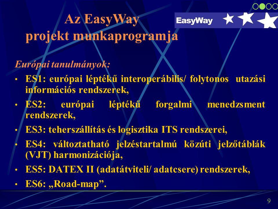 """9 Európai tanulmányok: ES1: európai léptékű interoperábilis/ folytonos utazási információs rendszerek, ES2: európai léptékű forgalmi menedzsment rendszerek, ES3: teherszállítás és logisztika ITS rendszerei, ES4: változtatható jelzéstartalmú közúti jelzőtáblák (VJT) harmonizációja, ES5: DATEX II (adatátviteli/ adatcsere) rendszerek, ES6: """"Road-map ."""