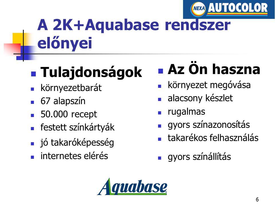 6 A 2K+Aquabase rendszer előnyei Tulajdonságok környezetbarát 67 alapszín 50.000 recept festett színkártyák jó takaróképesség internetes elérés Az Ön haszna környezet megóvása alacsony készlet rugalmas gyors színazonosítás takarékos felhasználás gyors színállítás
