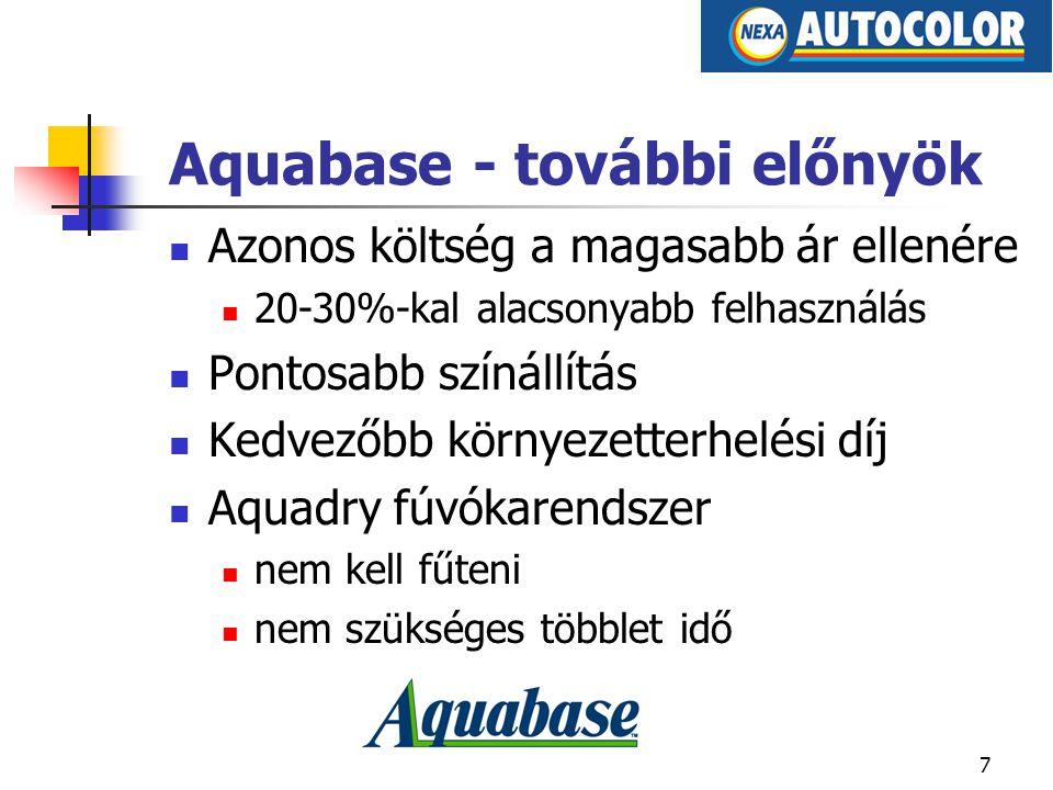 7 Aquabase - további előnyök Azonos költség a magasabb ár ellenére 20-30%-kal alacsonyabb felhasználás Pontosabb színállítás Kedvezőbb környezetterhelési díj Aquadry fúvókarendszer nem kell fűteni nem szükséges többlet idő