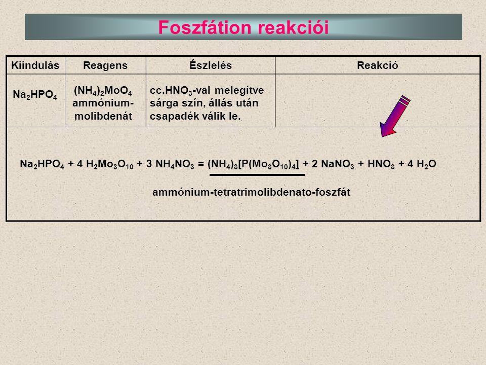 KiindulásReagensÉszlelésReakció Foszfátion reakciói Na 2 HPO 4 (NH 4 ) 2 MoO 4 ammónium- molibdenát cc.HNO 3 -val melegítve sárga szín, állás után csa