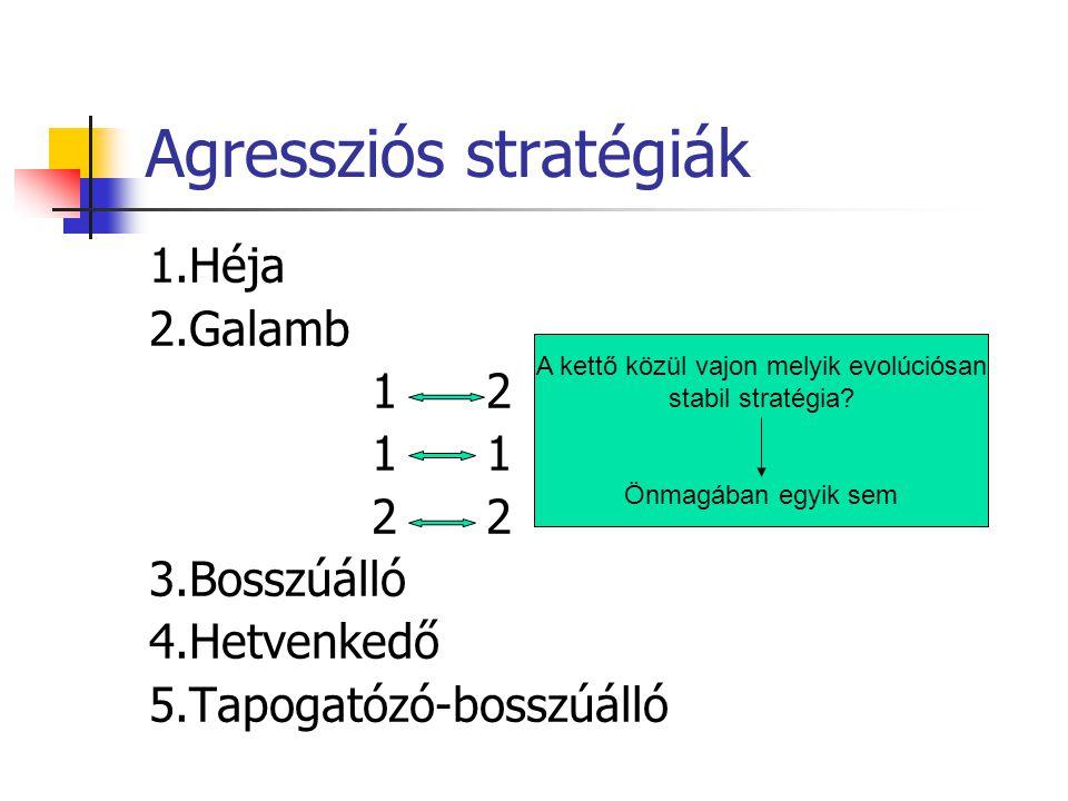 Agressziós stratégiák 1.Héja 2.Galamb 1 2 1 1 2 2 3.Bosszúálló 4.Hetvenkedő 5.Tapogatózó-bosszúálló A kettő közül vajon melyik evolúciósan stabil stra