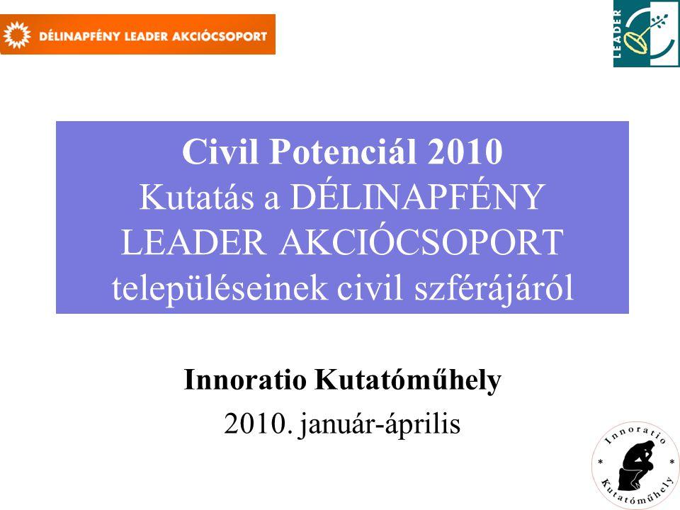 Civil Potenciál 2010 Kutatás a DÉLINAPFÉNY LEADER AKCIÓCSOPORT településeinek civil szférájáról Innoratio Kutatóműhely 2010. január-április
