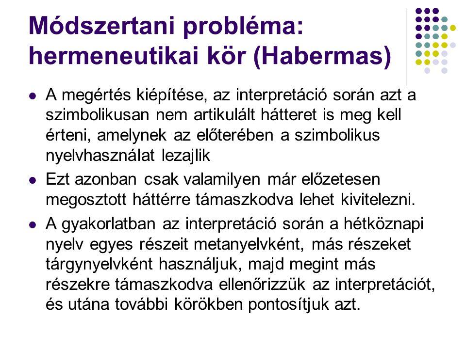Módszertani probléma: hermeneutikai kör (Habermas) A megértés kiépítése, az interpretáció során azt a szimbolikusan nem artikulált hátteret is meg kell érteni, amelynek az előterében a szimbolikus nyelvhasználat lezajlik Ezt azonban csak valamilyen már előzetesen megosztott háttérre támaszkodva lehet kivitelezni.