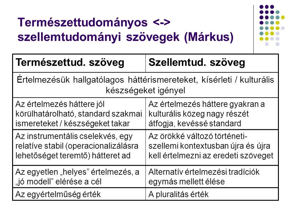 Természettudományos szellemtudományi szövegek (Márkus) Természettud.