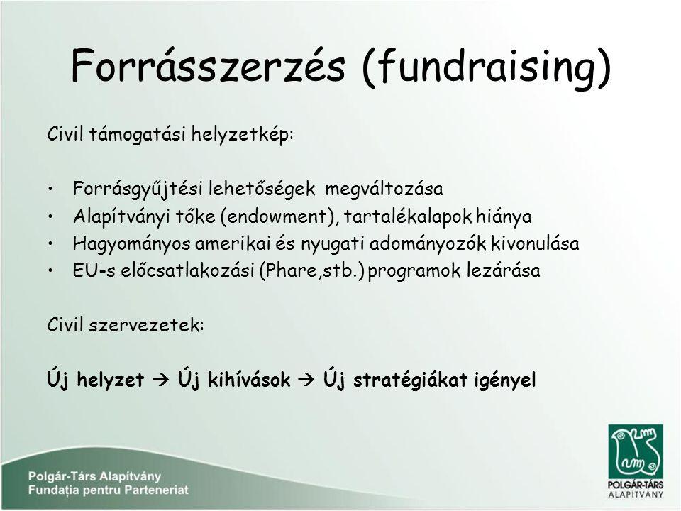 ZÖLDÖVEZET PROGRAM 3 éves együttműködés 59 támogatott projekt – 344.000 RON, Iskolák + civilek – 18.500 résztvevő, önkéntes 119.000 m2 (119 ha) zöldfelület 72.000 m2 (7,2 ha) erdő 37.730 fa és bokor 19.080 virág + dísznövény 2009-ra 2 program: Zöldövezet, Védett teületek 703.000 RON (175.000 Euro) értékben
