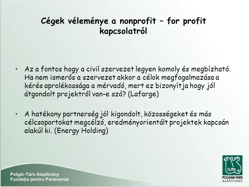 Az a fontos hogy a civil szervezet legyen komoly és megbízható.