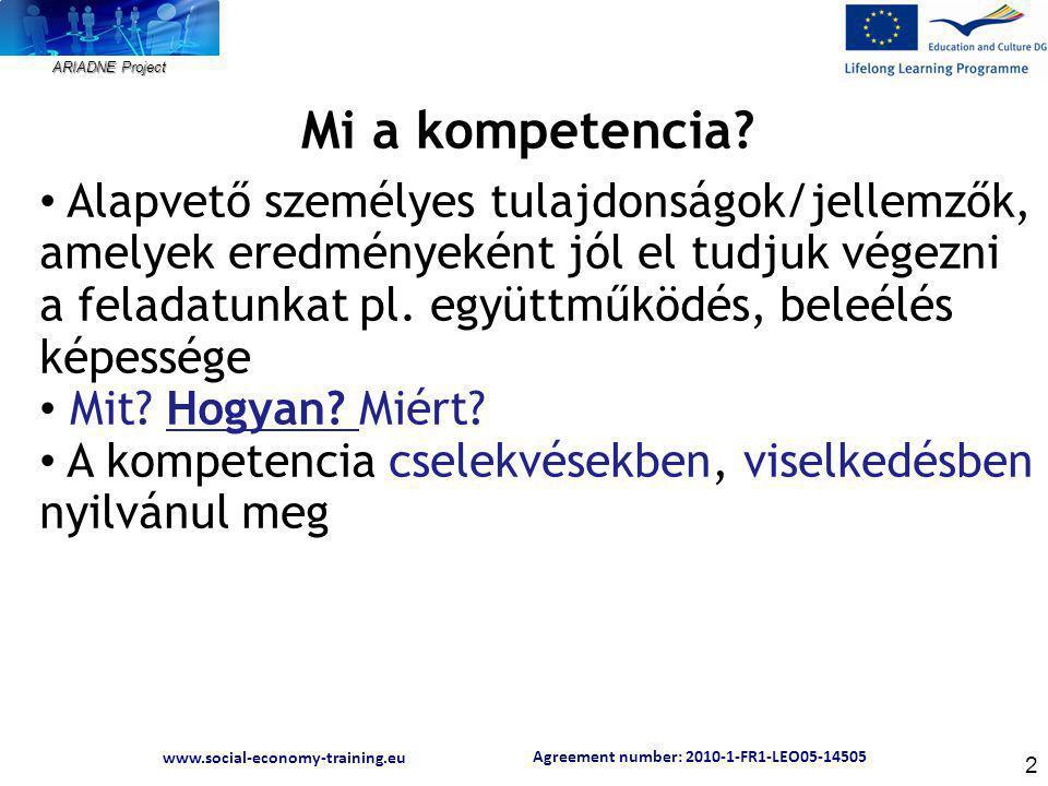 ARIADNE Project Agreement number: 2010-1-FR1-LEO05-14505 www.social-economy-training.eu Agreement number: 2010-1-FR1-LEO05-14505 www.social-economy-training.eu 13 Szociális gazdaság mély ismerete IsmeretekKépességekViselkedés Alapfogalmak megértse a különböző jogi formákat és előnyüket elhelyezze a szociális vállalkozást a gazdasági életben, megértse a viszonyát a piaccal és az állami szektorral kiválassza a potenciális együttműködő partnereket Társadalmi érzékenység Szolidaritás Aktív állampolgárság Kritikus gondolkodás Elmélyülés Szektor történelme Jogi szabályozás Szociális gazdaság területén működő hálózatok ismerete A szociális gazdaság létjogosultságának ismerete, gazdasági szerepének megértése