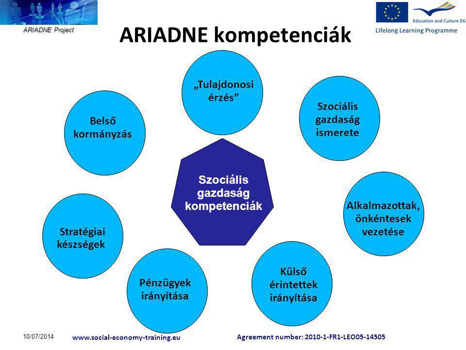 """ARIADNE Project Agreement number: 2010-1-FR1-LEO05-14505 www.social-economy-training.eu Agreement number: 2010-1-FR1-LEO05-14505 www.social-economy-training.eu 7 ARIADNE kompetenciák Stratégiai tervezési készségek: küldetés, jövőkép, célok, irányítási rendszer, környezet A szervezet belső kormányzása: demokratikus irányítás, struktúra, döntéshozatali folyamatok Külső érintettek kezelése: kedvezményezettek, állam, média Belső érintettek kezelése: alkalmazottak, önkéntesek Pénzügyek irányítása: forrásteremtés, piackutatás, adminisztráció Szociális gazdaság mély ismerete, megértése: a """"műfaj értelmezésének képessége """"Tulajdonosi szemlélet , büszkeségérzés: bizalom, együttműködés, építő kapcsolatok"""